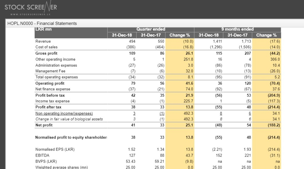 HOPL, TPL, KFP, TSML, MGT results analysis Hopl10