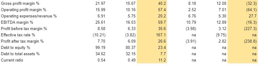 HOPL, TPL, KFP, TSML, MGT results analysis Hopl110