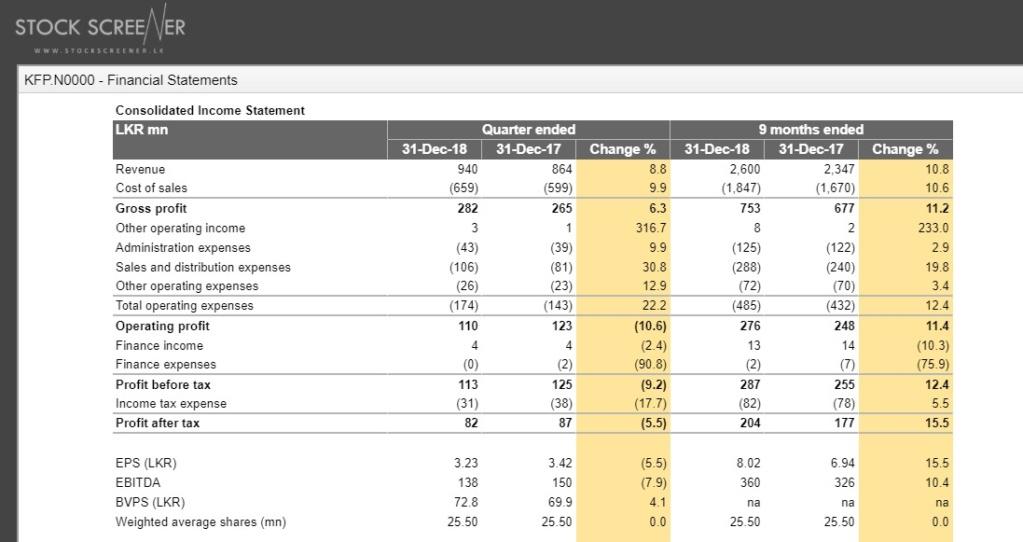HOPL, TPL, KFP, TSML, MGT results analysis Kfp10