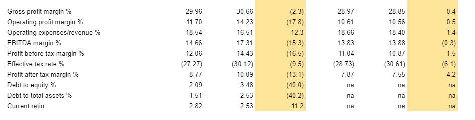 HOPL, TPL, KFP, TSML, MGT results analysis Kfp110