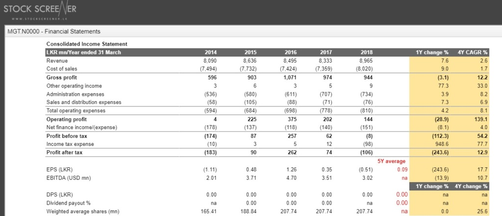 HOPL, TPL, KFP, TSML, MGT results analysis Mgt10