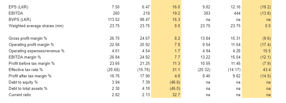 HOPL, TPL, KFP, TSML, MGT results analysis Tpl110