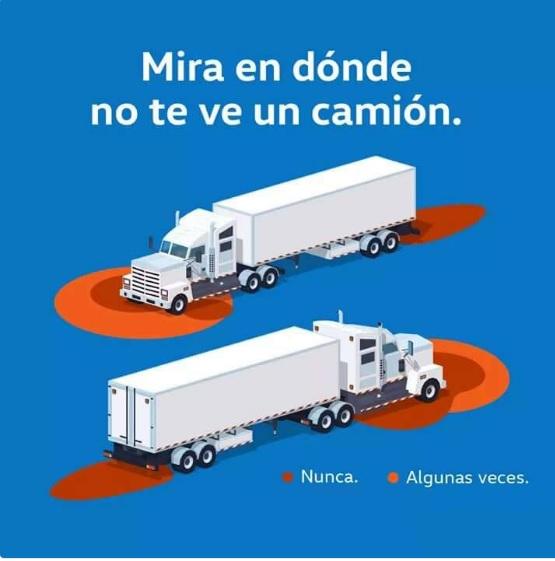 PUNTOS CIEGOS DE LOS VEHICULOS Camion10