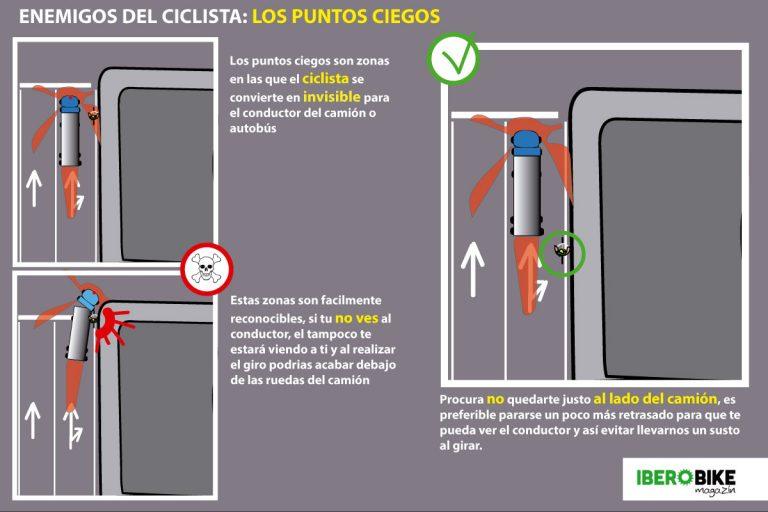 PUNTOS CIEGOS DE LOS VEHICULOS Cilcis10