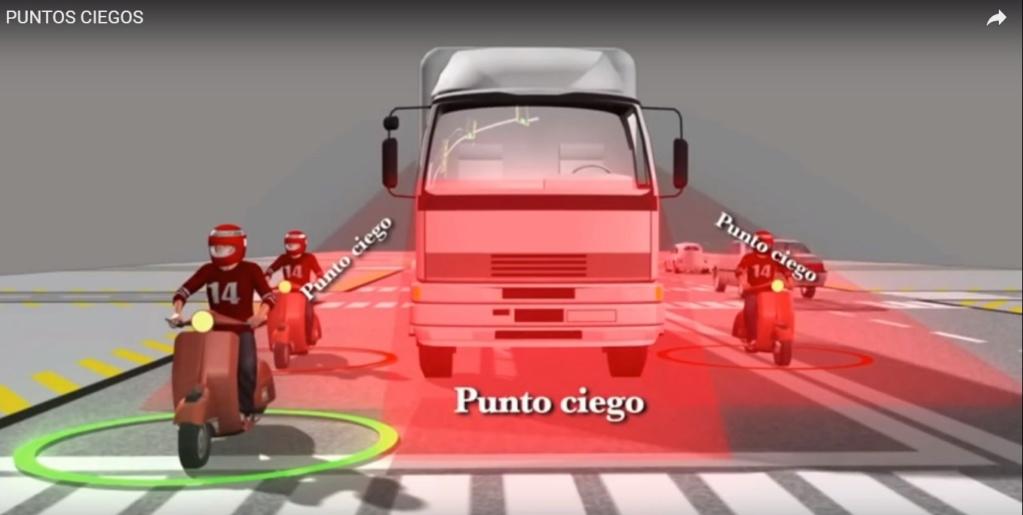 PUNTOS CIEGOS DE LOS VEHICULOS Punto_11