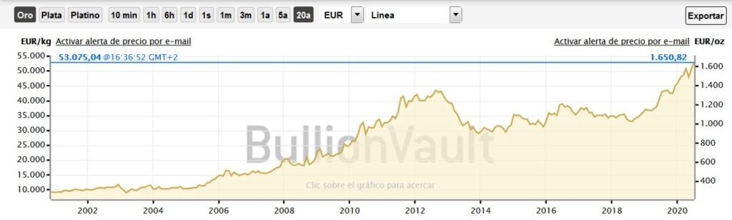 El futuro del oro y La Plata.  Nuevo-44