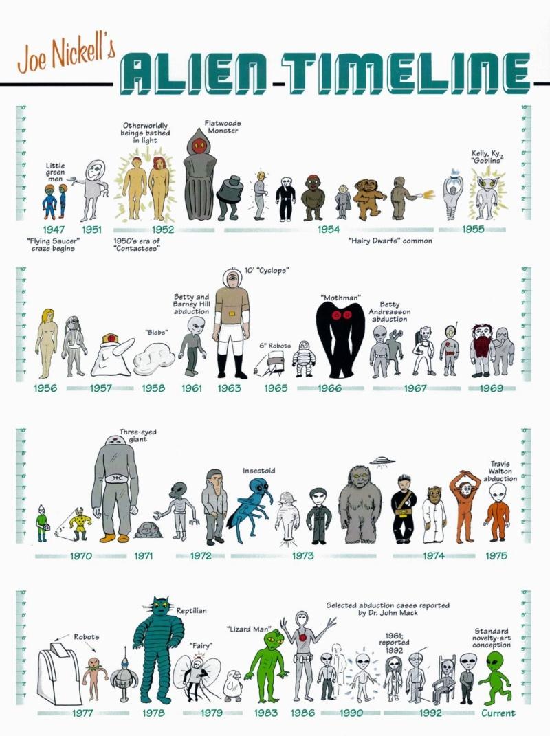 Des extraterrestres de races diverses      Les_di11