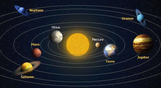 Le jour où les hommes ont failli voyager dans le temps Terre-10