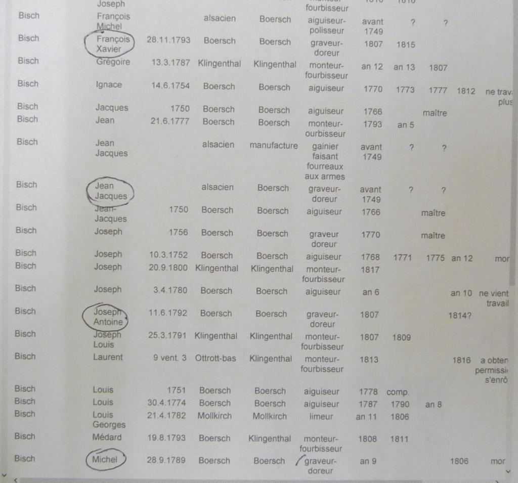 Graveurs sur lame Klingenthal P1050821