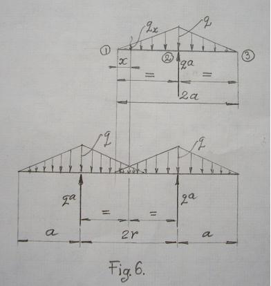 rezistenta materialelor - Modelarea Gravitatiei, in Rezistenta Materialelor, pe o grinda (plan) incarcata, solicitata la incovoiere  F_6_gv10