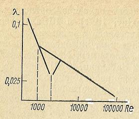 Nivelele Critice din Procesele de Dezvoltare ale Sistemelor Biologice (A. V. Jirmunskiǐ, V. I. Kuzǐmin) F_76b10