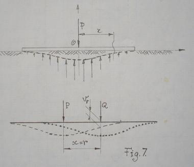 rezistenta materialelor - Modelarea Gravitatiei, in Rezistenta Materialelor, pe o grinda (plan) incarcata, solicitata la incovoiere  F_7_gv10