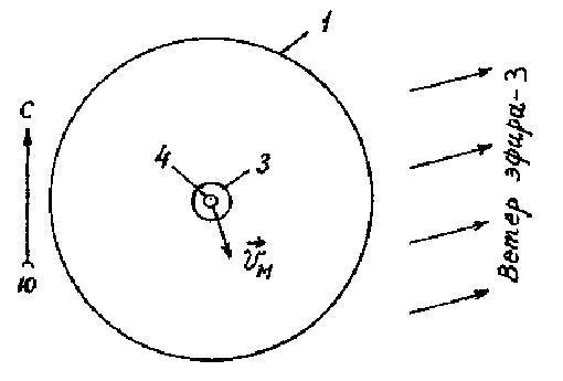 A. M. 6 / Dovezi exp. ale Propr. Hi-Din. ale Eterului F_er_912