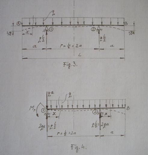 rezistenta materialelor - Modelarea Gravitatiei, in Rezistenta Materialelor, pe o grinda (plan) incarcata, solicitata la incovoiere  Fig_3410