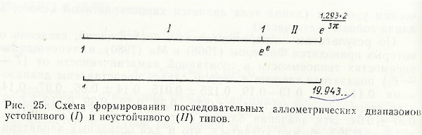 Nivele critice II  Lun1b211