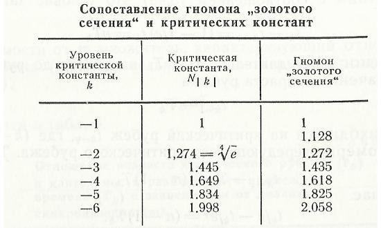 Nivele critice II  Lun43b11