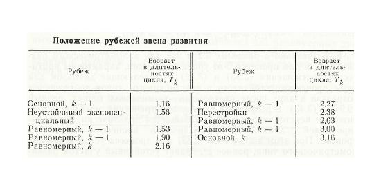 Nivele critice II  Lun9b10