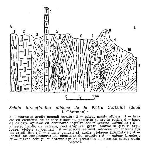 """Baraj Hidrotehnic sau """"Scălduşul Uriaşilor""""? P_corb11"""