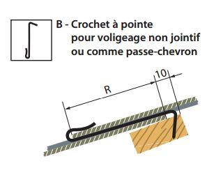 "Chapelle Saint Roch, Vienne le château ""Argonne 1916"" ww1- 1/35 ""FIN"" - Page 8 Croche10"