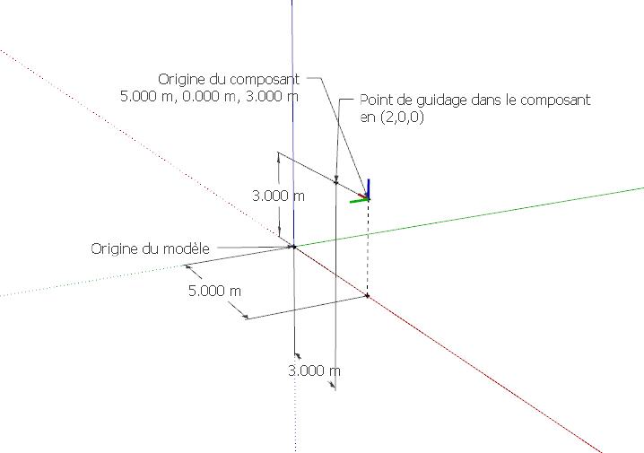 [ SKETCHUP composants dynamiques ] TUTO - CHAPITRE 1 – Un axe pour les maitriser tous ! Chap1_14