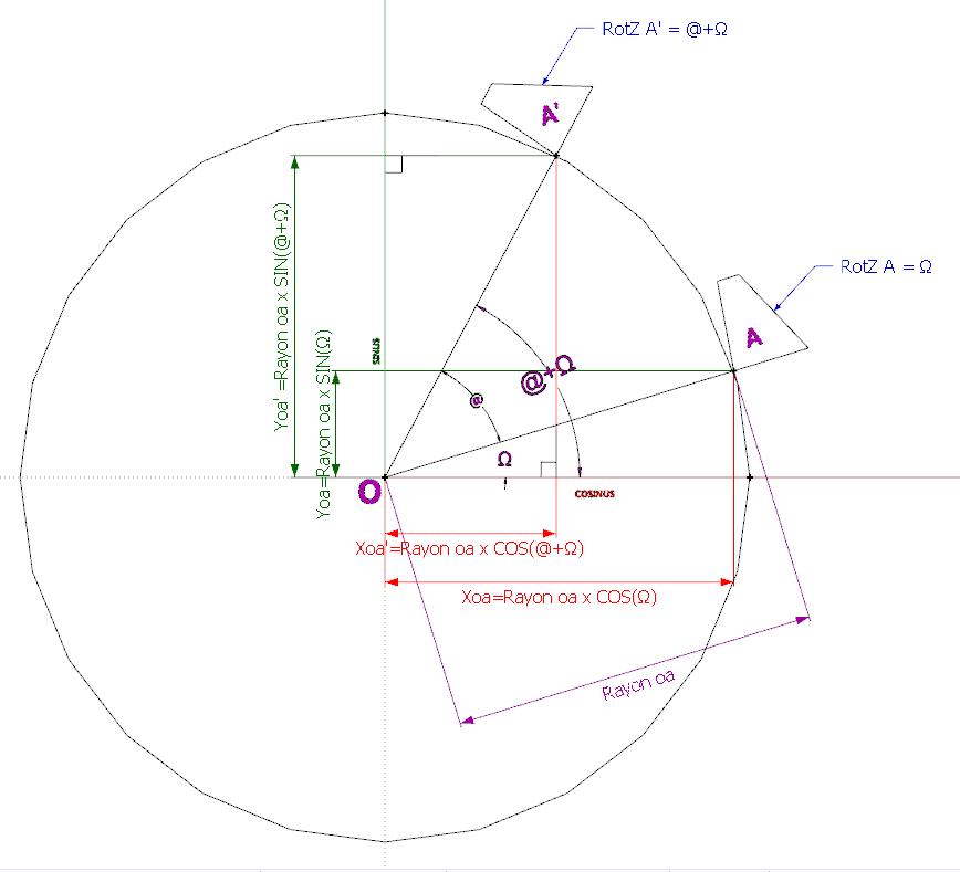 [ SKETCHUP composants dynamiques ] TUTO - CHAPITRE 2- Etude de trajectoire La Rotation Rotati10