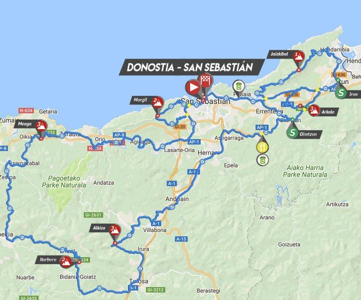 Polla Klasikoa San Sebastián - Sábado 4/8/18 Mapa12