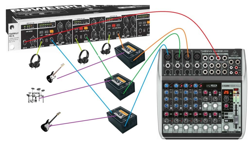 Ajuda para monitoração, instrumentos direto na mesa .  Amp_fo10