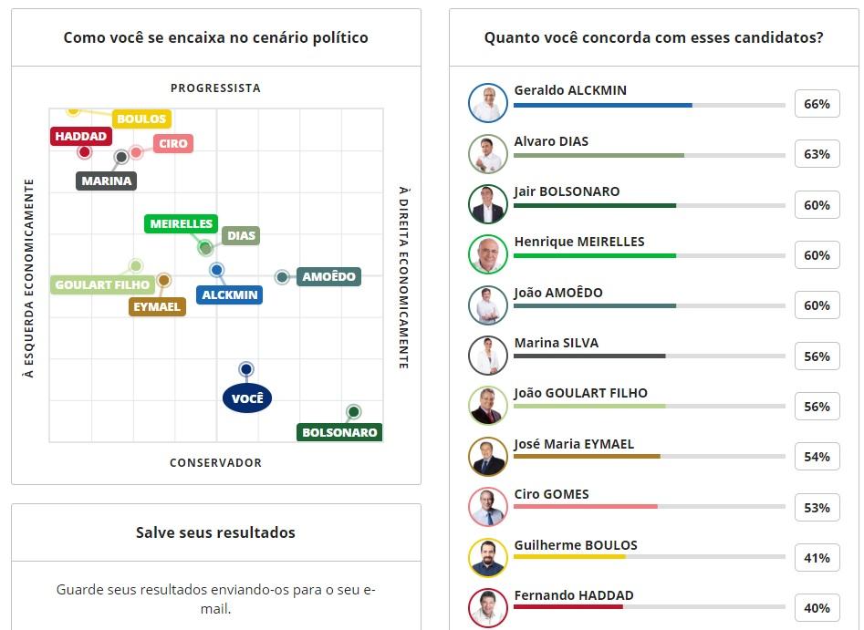 Candidatos à presidência - Página 3 Pesqui11