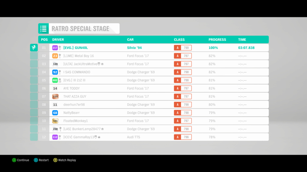 FH4 Time Attack | Ratr0 Special Stage - MnM A800 RWD Rally  11-03-13