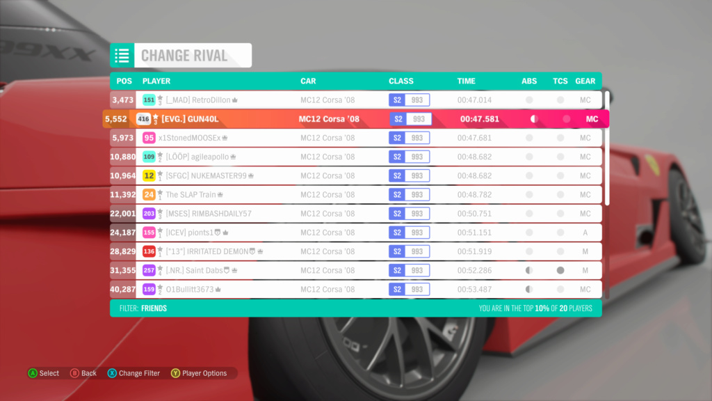 FH4 Time Attack | Monthly Rivals - Glendale Country Circuit 15-05-13