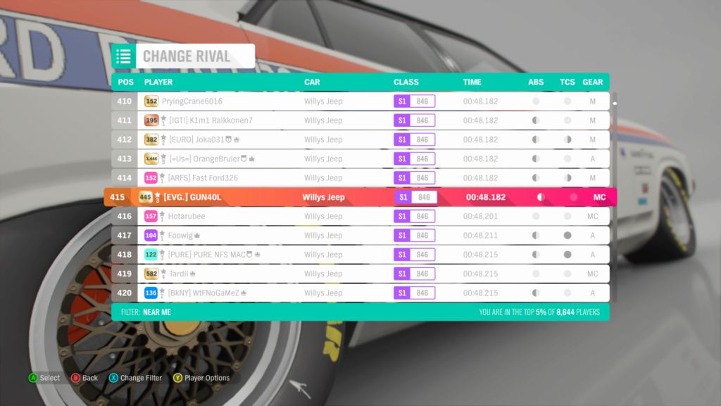 FH4 Time Attack | Cross Country Rivals - Garden Cross Country Circuit(1.1mi) 4-06-210