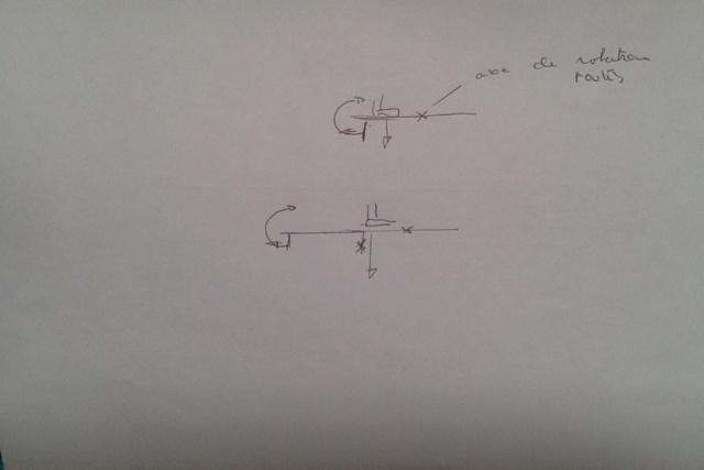 un foil twintip gonflable! - Page 2 Deacal10