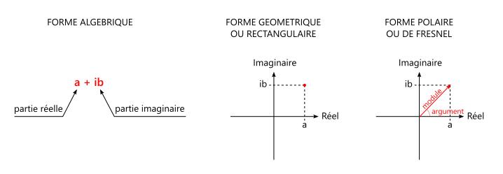 Banc d'Essai - Le NanoVNA (Petit Analyseur de Réseau Vectoriel) Text5010