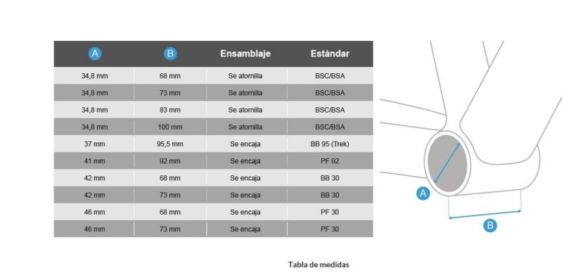 ¿Existe un modelo de doble suspensión para un KIT Bafang HD? Ejes11