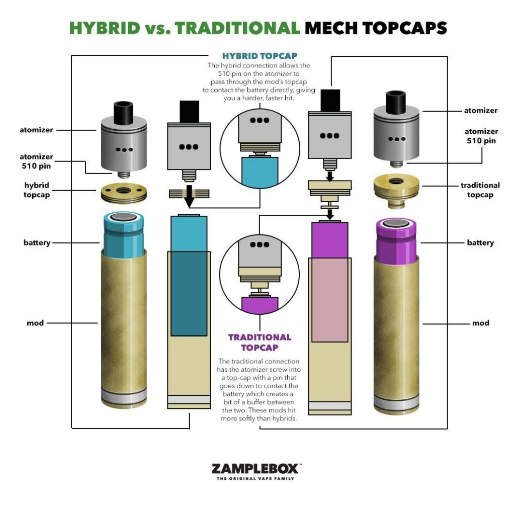 Mod hybride PHANTOHM M - Page 6 119a7210