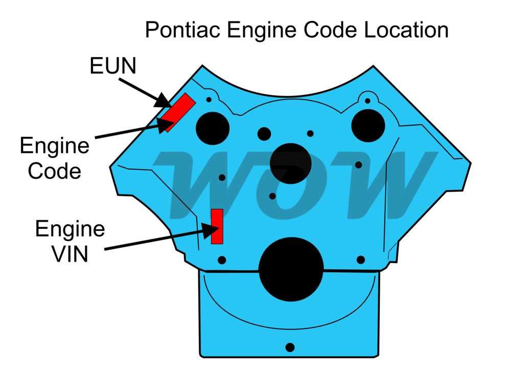 1977 Pontiac Cam Am Build Pontia10
