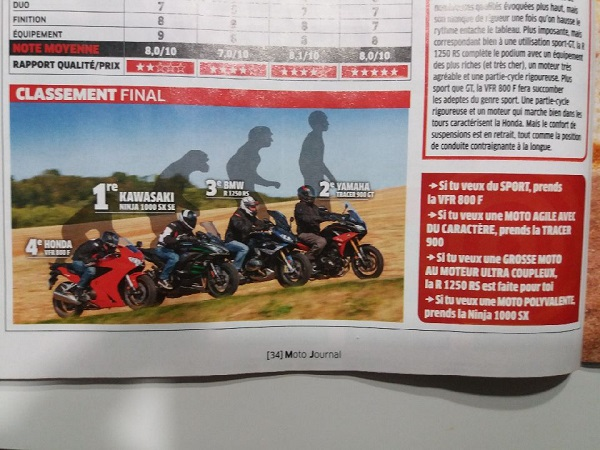 Comparo sport GT Moto Journal Resiz132
