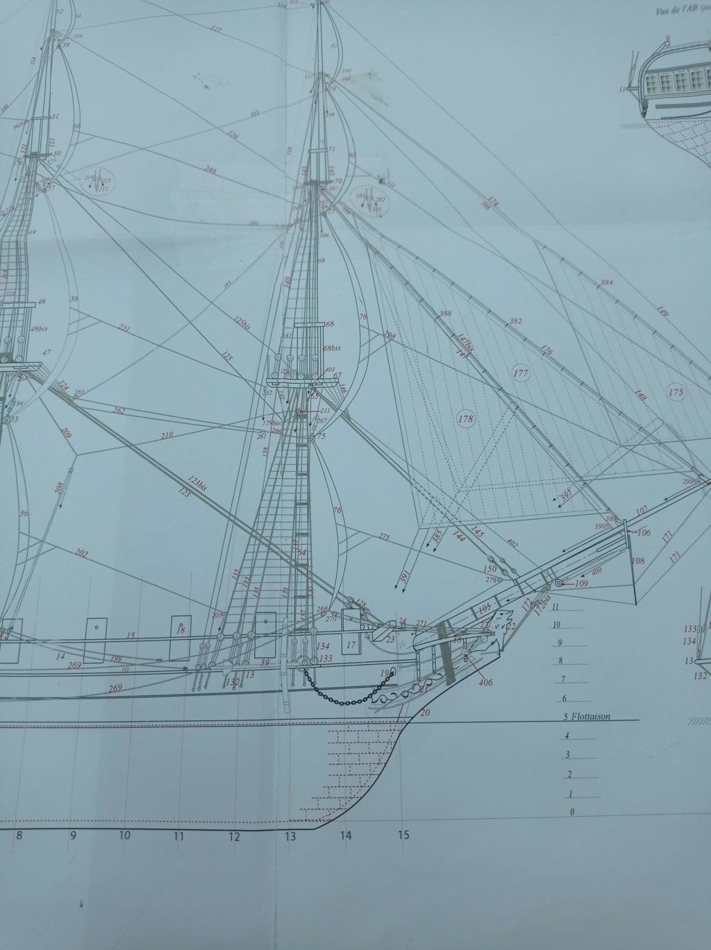 L'Astrolabe 1812 (Mantua & AAMM 1/50°) par kerezou - Page 15 Img_2083