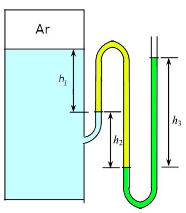 Pressão Absoluta na Interface Água-Ar Grzefi18