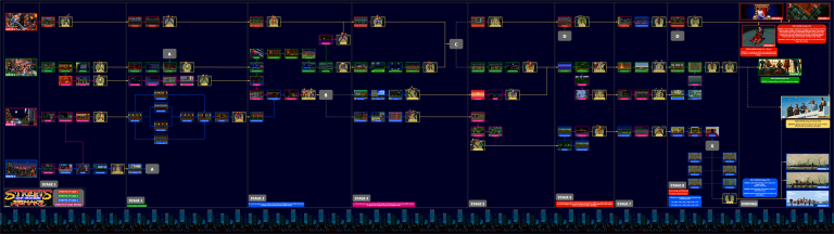 SOR Remake [Version 5.2] Full Route Map (Updated 9/15/2021) Map_pr13