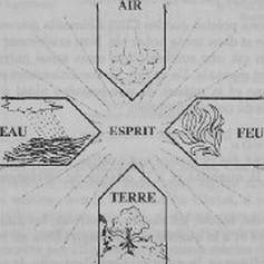 Rituel de la croix des éléments ou kabbalistique Croix10