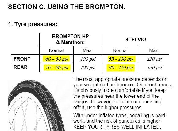 Quelque questions de base Tyre210