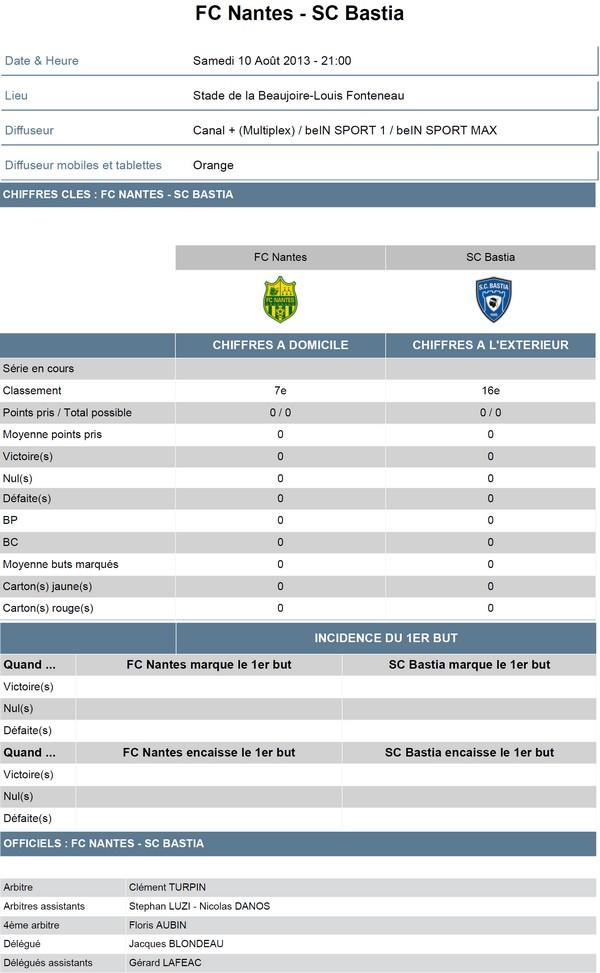 J1 / Jeu des pronos - Prono Nantes-Bastia S10