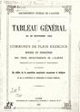 Algérie, Chronologie de la guerre d'Algérie… 1955 N5403210