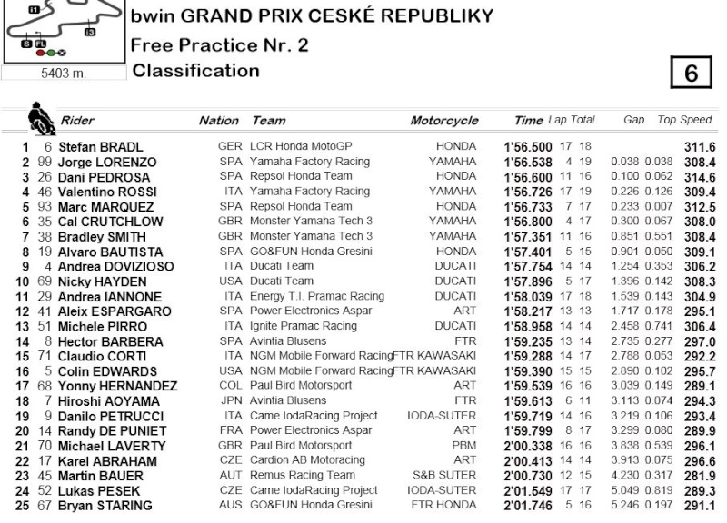 GP Brno Captur11