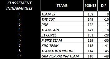 [WCF] Compte rendu WCF saison 2013 - Page 13 Teams_10