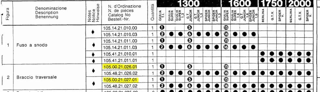 Train Avant sur 105 : WANTED feuille de CR contrôle géo Chassi10