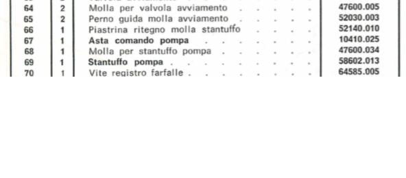 Giulia Nuova Super 1600 - Moteur + BV + nouvelle copine - Page 6 Weber210