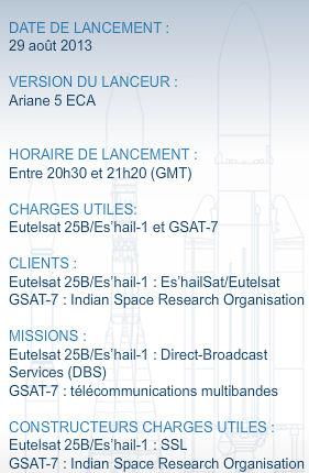 Lancement Ariane 5 ECA VA215 / 29 août 2013 - Page 2 Infos_10