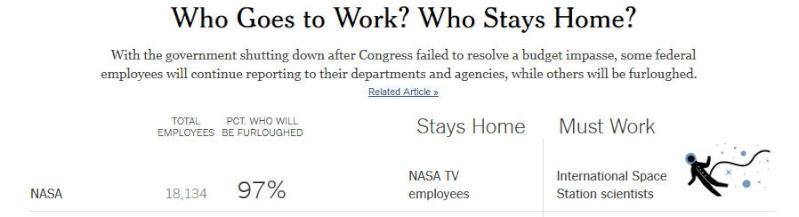 """Conséquences spatiales du """"Shutdown"""" US 2013 Shutdo10"""